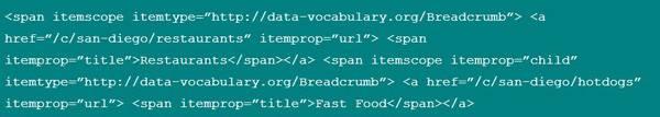 Код разметки «хлебные крошки»