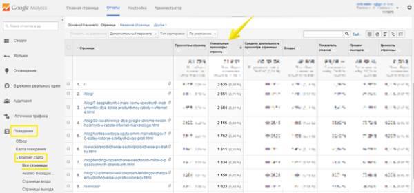 Продвижение сайта с нулевым бюджетом: 65 шагов бесплатного покорения поисковых ТОПов