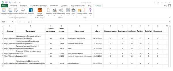 Финальная таблица со всеми нужными метриками