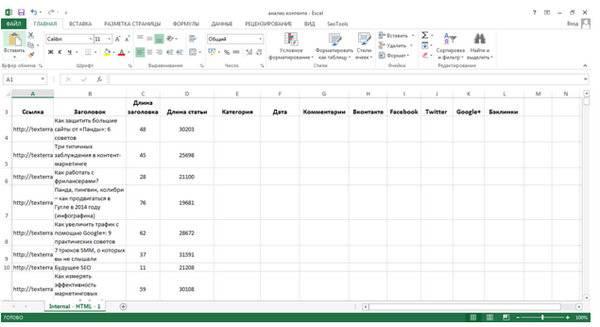 Таблица со всеми нужными метриками