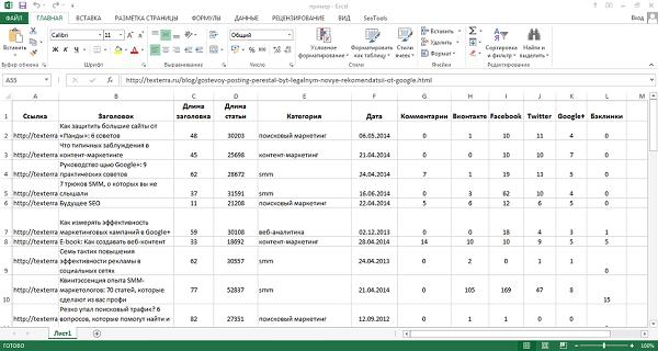 Таблица, которую необходимо составить для анализа контента