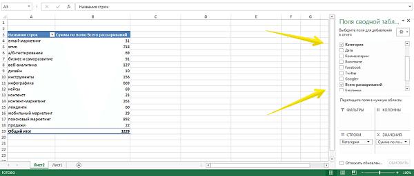 Выбор нужных данных для сводной таблицы