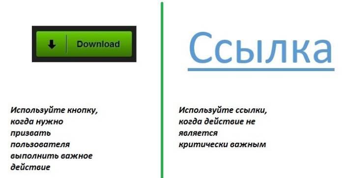 Кнопки vs. ссылки