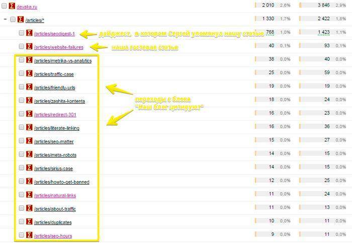 Inurl board add разместить объявление интернет услуги анонсы сайтов форум удаленная работа на дому без регистрации разместить объявление
