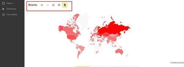 Выбираем тип диаграммы или оцениваем географию посещений
