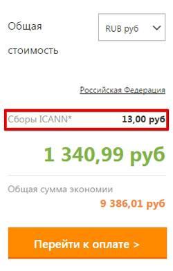 У непосвящённого пользователя наверняка возникнет множество вопросов: «ICANN? Что это? Кто это? Почему я вообще должен им платить?»
