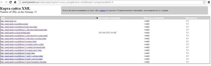 Веб-разработка: Карта сайта