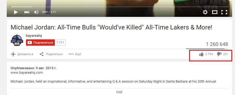Система оценок на YouTube
