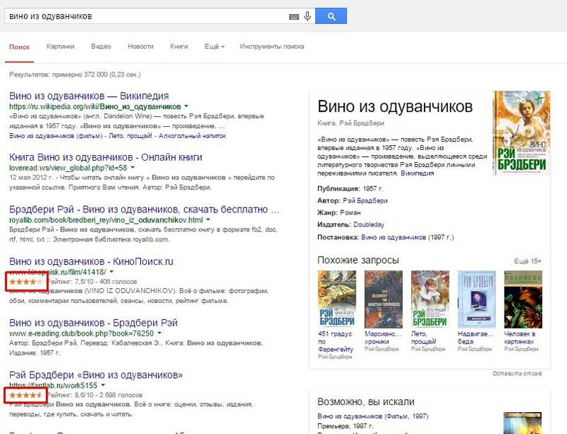 Социальное доказательство в поисковой выдаче: так работает микроразметка