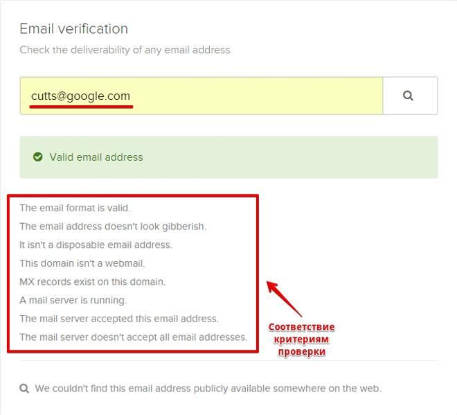 Как получить адрес почты в знакомствах знакомства тюмень на ночь без регистрации
