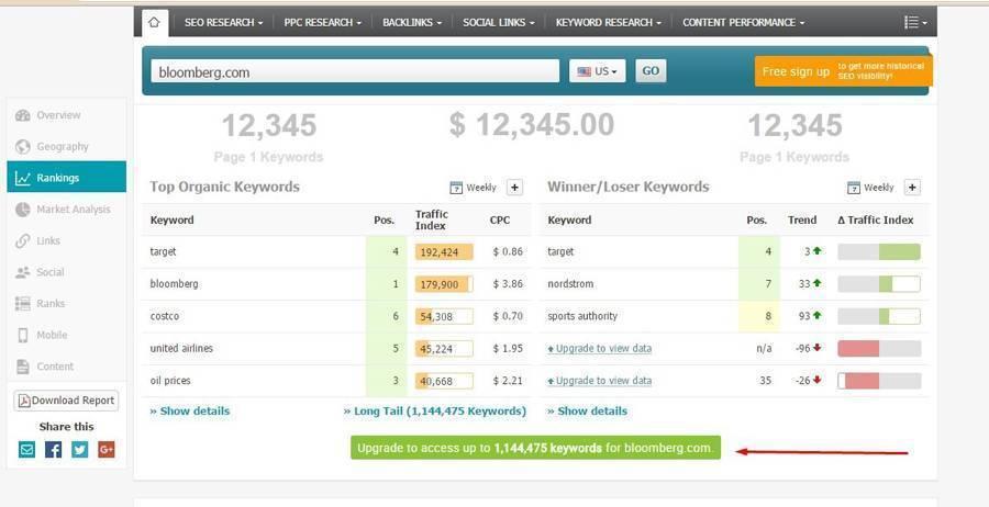 Платный доступ к Searchmetrics позволяет собрать поисковые фразы, с помощью которых пользователи находят сайты конкурентов
