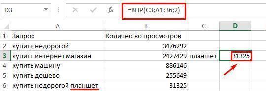 Результат – значение ячейки, содержащей искомое слово «планшет»: «31325»