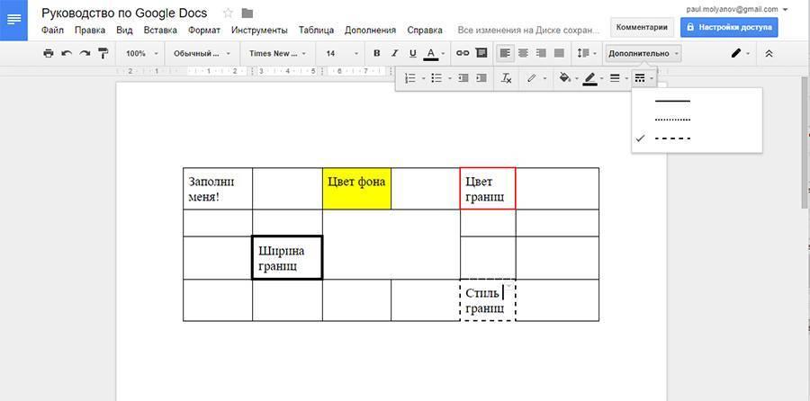 Отформатированная таблица
