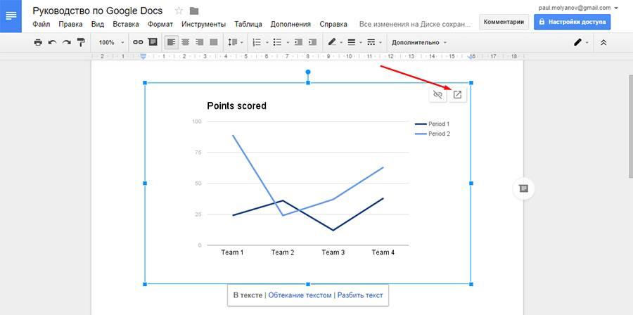 Как сделать диаграмму в google