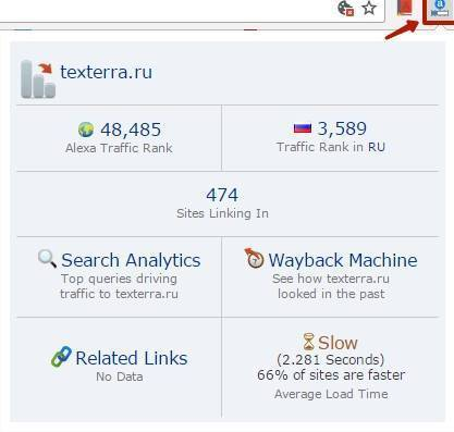 Данные по трафику «Текстерры» от Alexa Traffic Rank