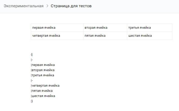 Простая таблица, выполненная с помощью вики-разметки