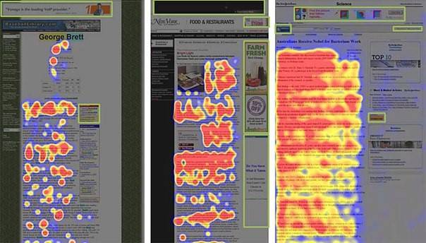 Яркий пример использования айтрекинга – эксперимент по выявлению баннерной слепоты. Красным и желтым здесь выделены области, на которые обращало внимание большинство испытуемых