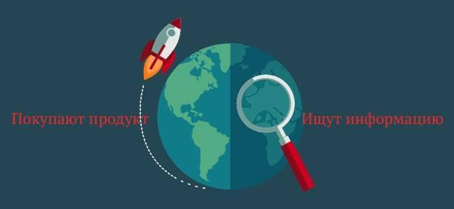 Две цели = два вида действий посетителей вашего сайта