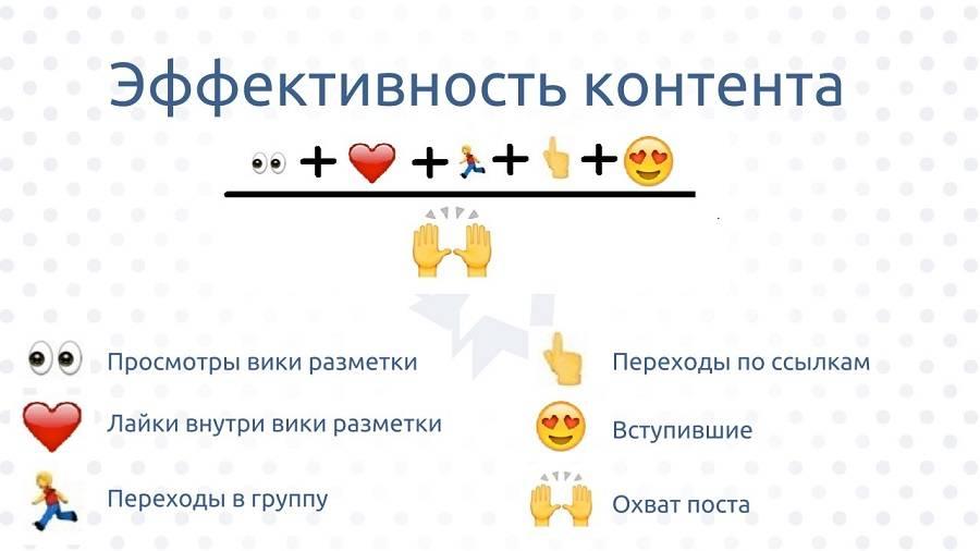 Формула со смайликами – как подсчитать ER вики-страницы в «ВКонтакте»
