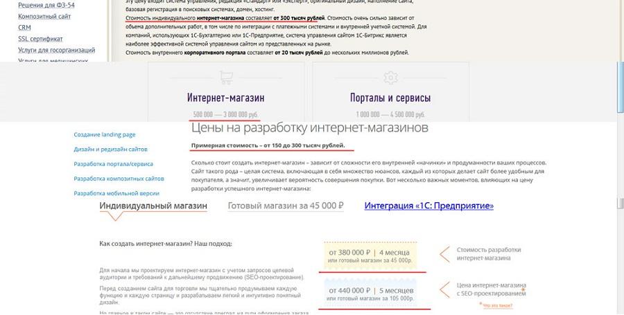 eec3ce03 Создание интернет-магазина: на что обратить внимание, чтобы потом не ...