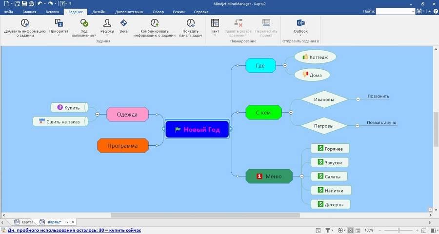 Интеллект-карты в Mindmanager легко оформить в индивидуальном стиле