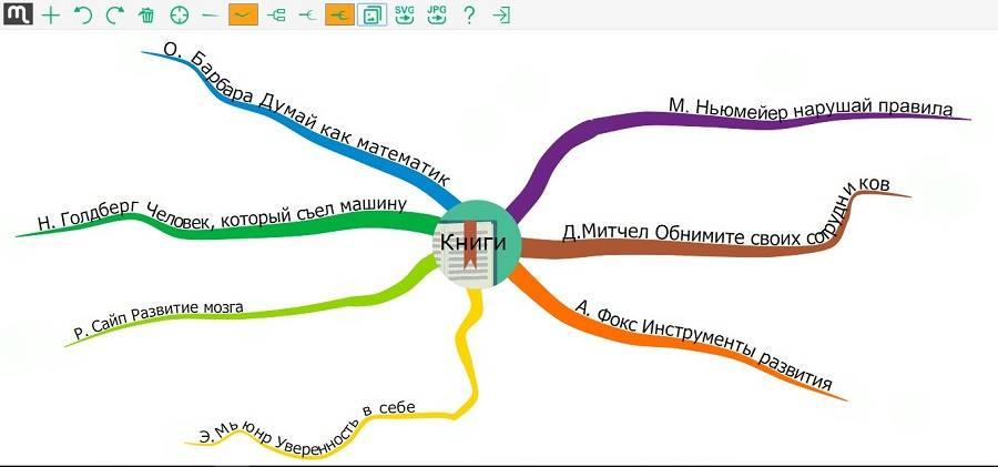 Интеллект-карты в Mapul понравятся тем, кто ценит нестандартность дизайна