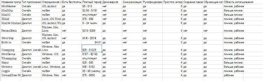 Кликните по скриншоту, чтобы скачать сравнительную таблицу программ