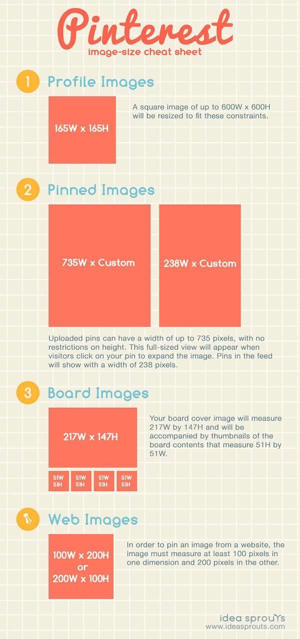 Размеры Pinterest