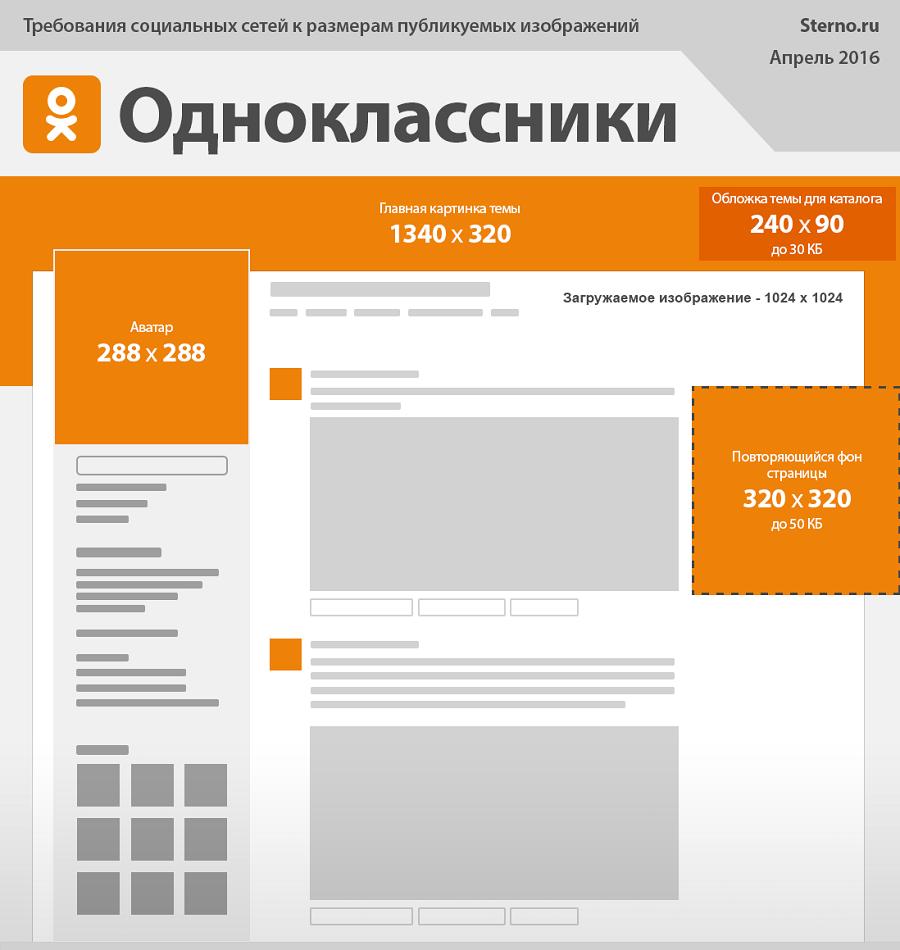 Размеры «Одноклассников»
