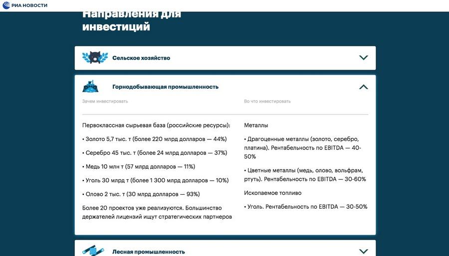 Спецпроект агентства «РИА Новости» про создание бизнеса на Дальнем Востоке