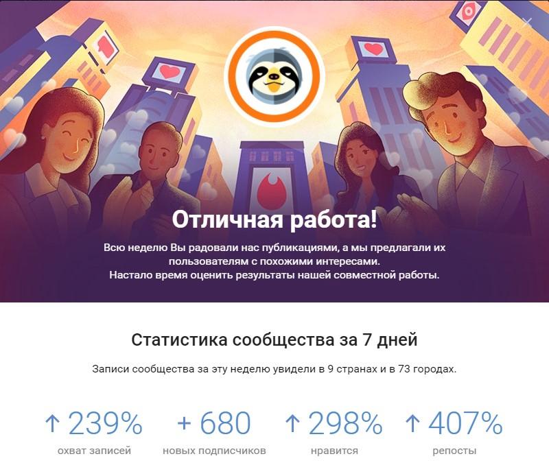 Пример отчета, который присылает «ВКонтакте» после завершения работы «Прометея»