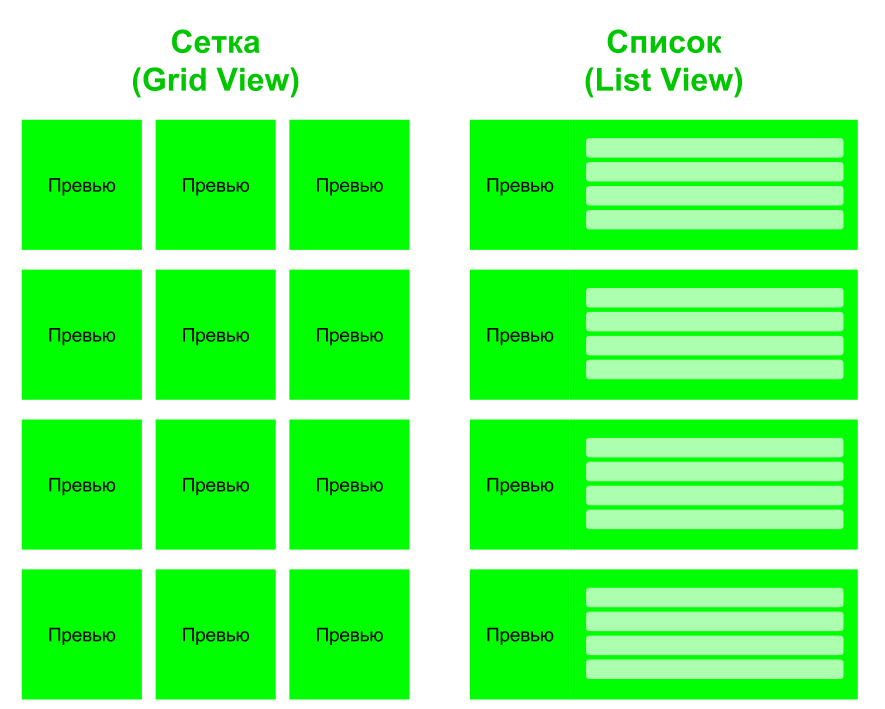 Grid View и List View