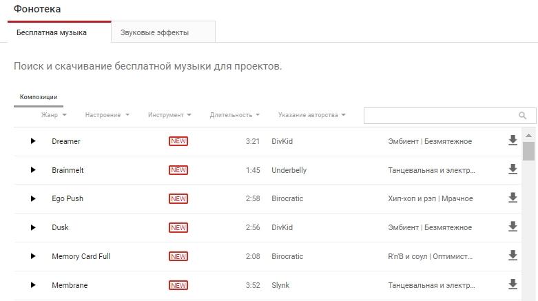 Так выглядит каталог бесплатной музыки «без авторских прав» от самого «Ютуба»