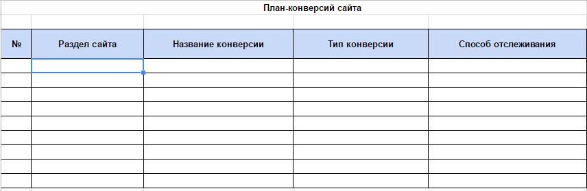 Пример плана конверсий