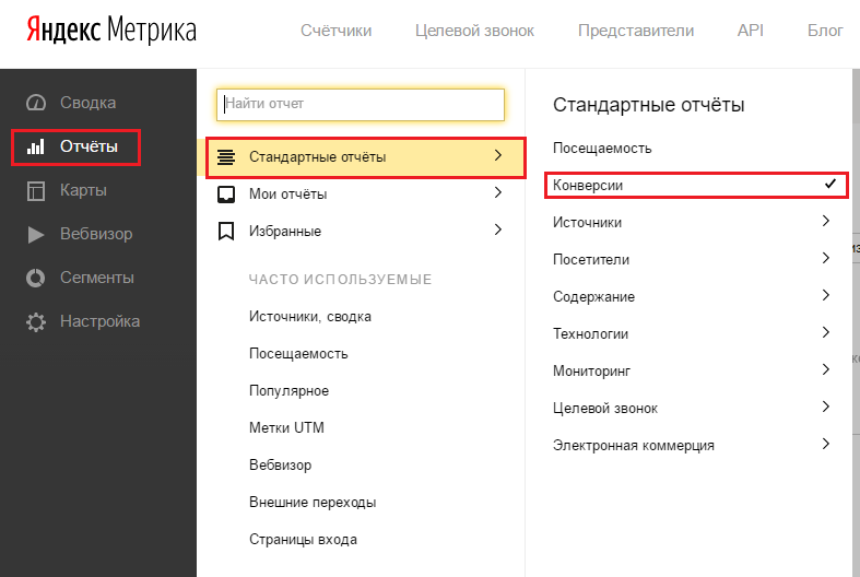Просмотр отчетов по конверсии в «Яндекс.Метрике»