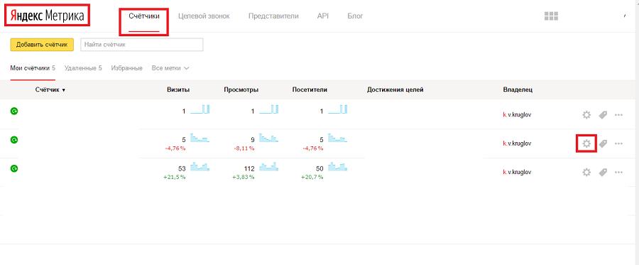 Страница выбора счетчика в «Яндекс.Метрике»