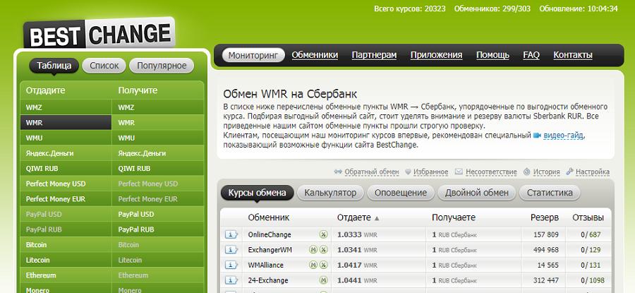 Мониторинг Bestchange показывает вверху самые выгодные курсы обмена WMR→Сбербанк