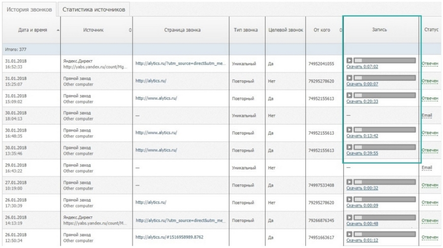 Выбираем лучший: обзор популярных сервисов сквозной аналитики