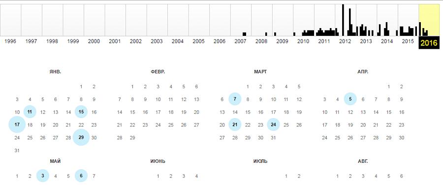 В календаре отмечены даты с приложенными к ним скриншотами сайта