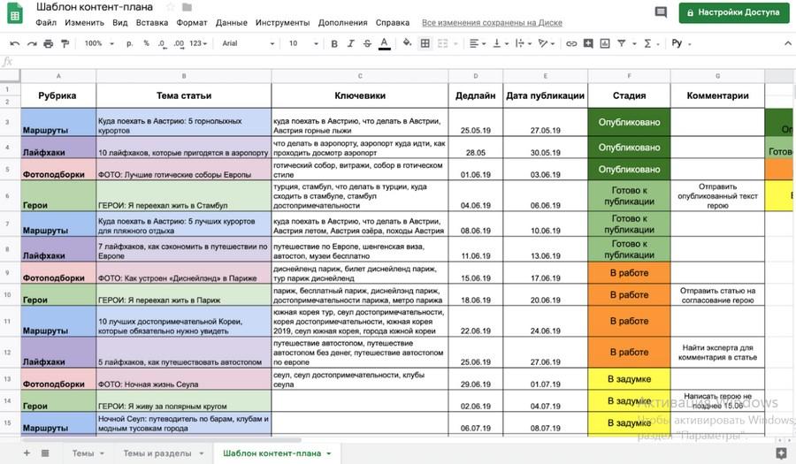 Примеры оформления контент-плана (с сайтов convertmonster.ru и wishdo.wordpress.com)