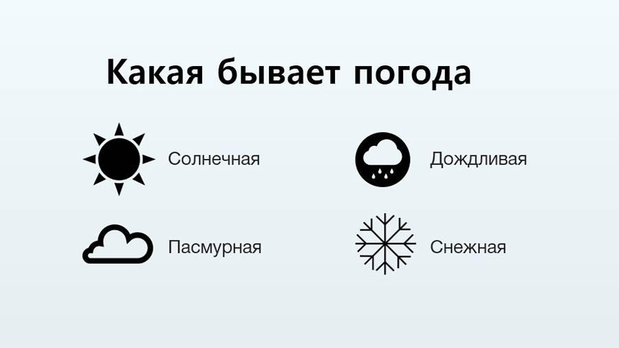 Все иконки в разном стиле и разного размера