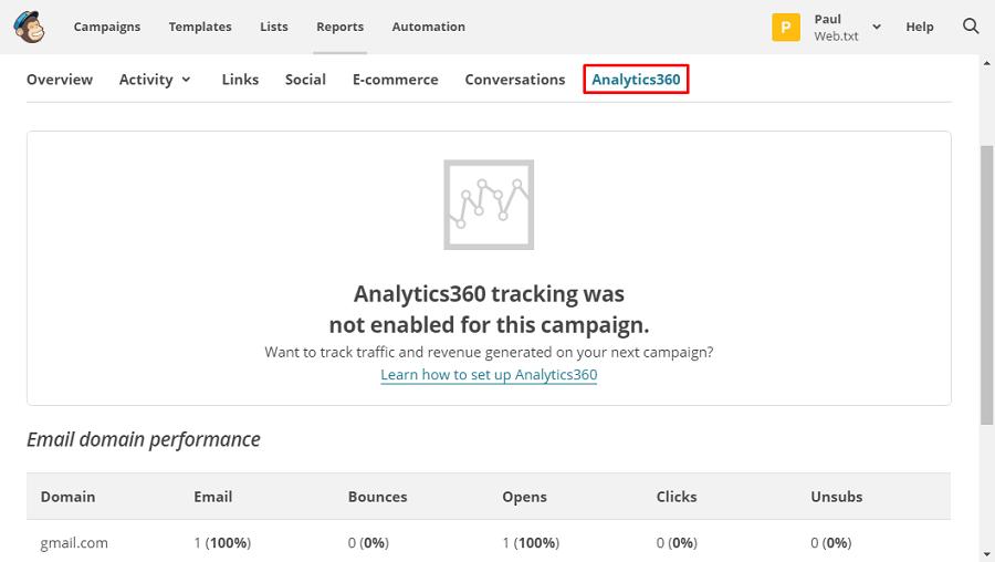 Отчеты от Google Analytics