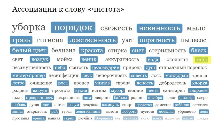 Благодаря слогану «Тайд» слово «чистота» ассоциируется с их продуктом у всей российской аудитории