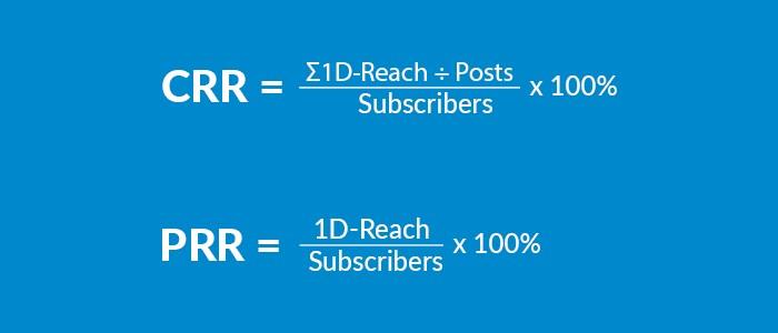 Для расчета CRR сумма охватов первого дня делится на количество постов и количество подписчиков, для PRR – то же, но с охватом конкретного поста