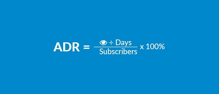 Все просто: делим «глаз» на количество дней с момента публикации, а полученное – на количество подписчиков