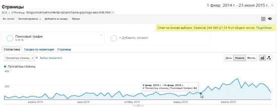 Уникальность контента: развенчание главного SEO-мифа</a> (было 30.08.2013, стало 11.01.2015)